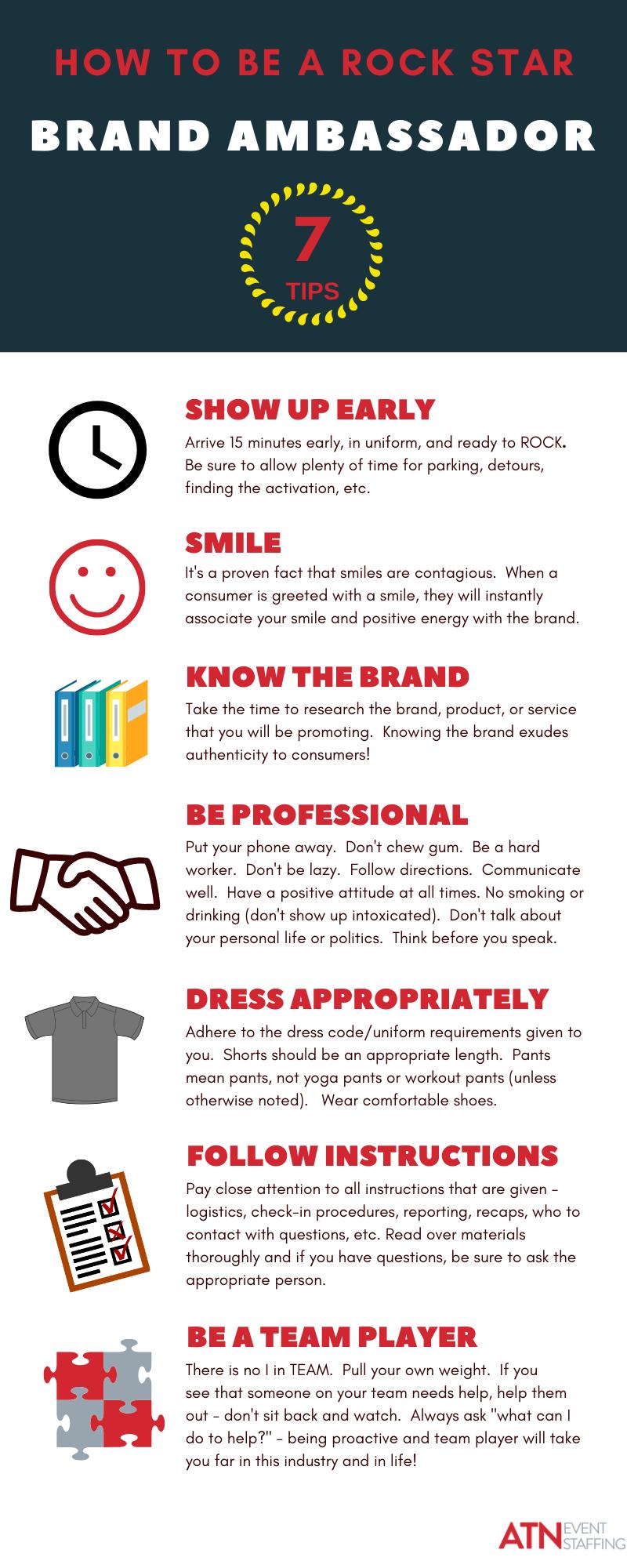 Be the Best Brand Ambassador
